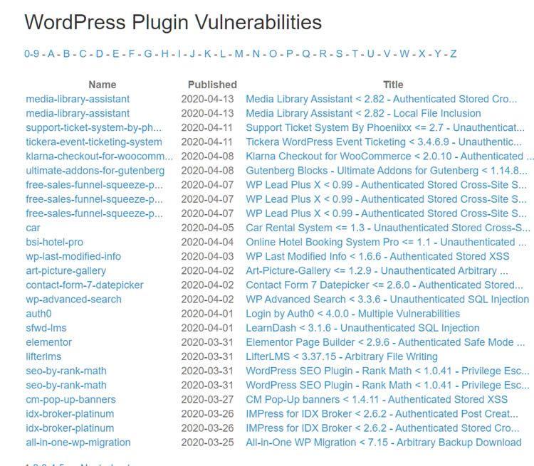 plugin-sicurezza-wordpress