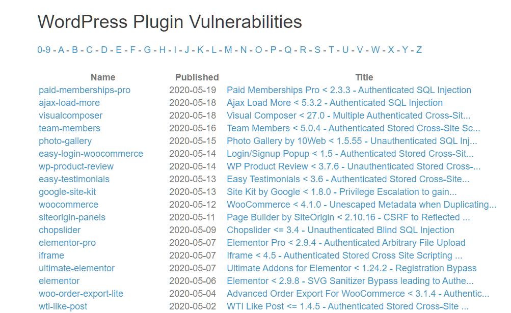 sito wordpress sicurezza